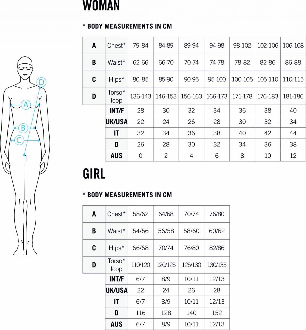 Women's Powerskin ST 2.0 Full Body Limited Edition