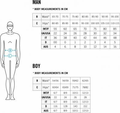Powerskin Carbon-AIR² Jammer für Männer
