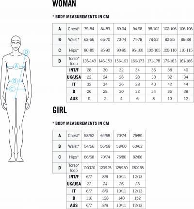 Powerskin ST 2.0 für Mädchen - Elite II Peaty